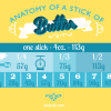 Anatomy of a Stick of Butter Printable Conversion Chart