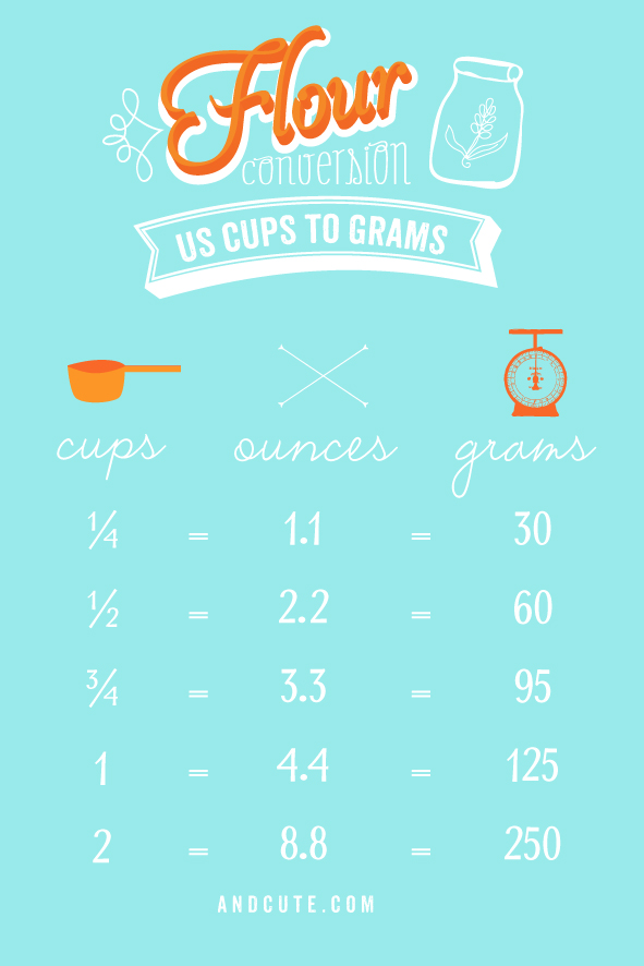 Flour Conversion Printable Us Cups To Grams And Ounces